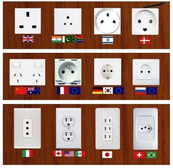 Arten von Steckdosen in der Welt verwendet