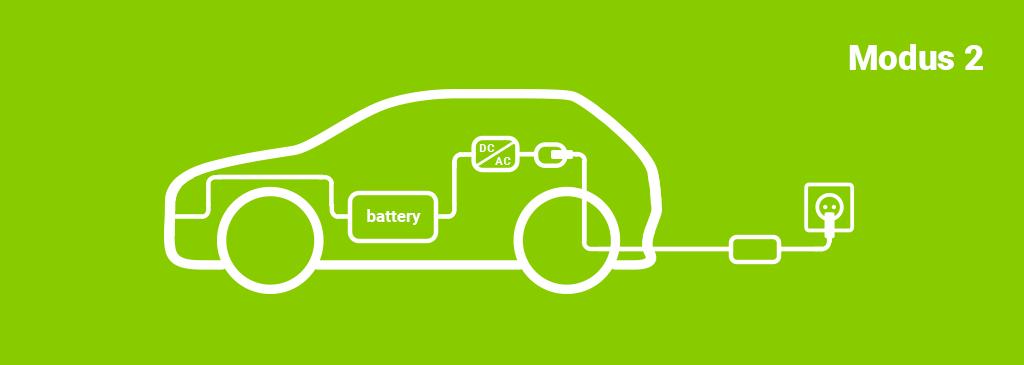 Elektroauto-Ladegerät Diagramm